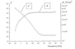 electrodynamic_1