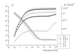 electrodynamic_2