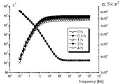 electrodynamic_3